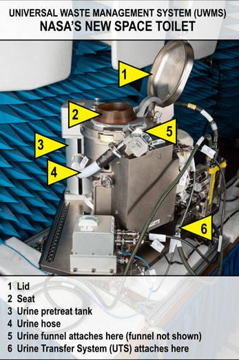 Fotografía de las partes del nuevo inodoro espacial.